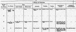 UK. GBoH. Medical Council, Appendix to Report of CSI (1855). Schedule, 40 Broad Street (345a, detail).