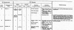 UK. GBoH. Medical Council, Appendix to Report of CSI (1855). Schedule, 40 Broad Street (345b, detail).